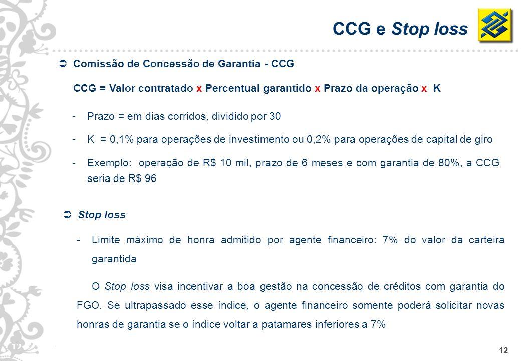 12 Comissão de Concessão de Garantia - CCG CCG = Valor contratado x Percentual garantido x Prazo da operação x K -Prazo = em dias corridos, dividido p