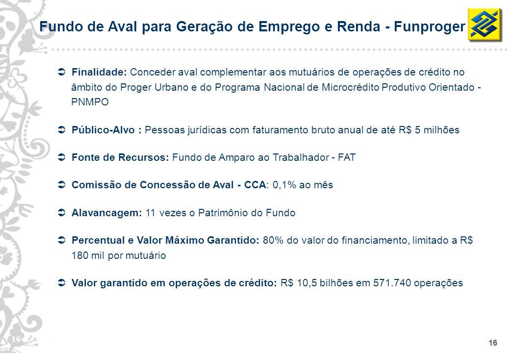 16 Fundo de Aval para Geração de Emprego e Renda - Funproger Finalidade: Conceder aval complementar aos mutuários de operações de crédito no âmbito do