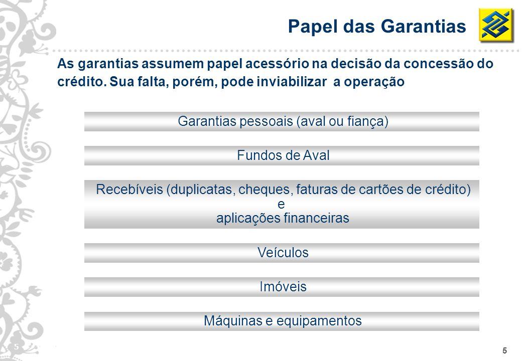 5 5 Garantias pessoais (aval ou fiança) Fundos de Aval Recebíveis (duplicatas, cheques, faturas de cartões de crédito) e aplicações financeiras Veícul