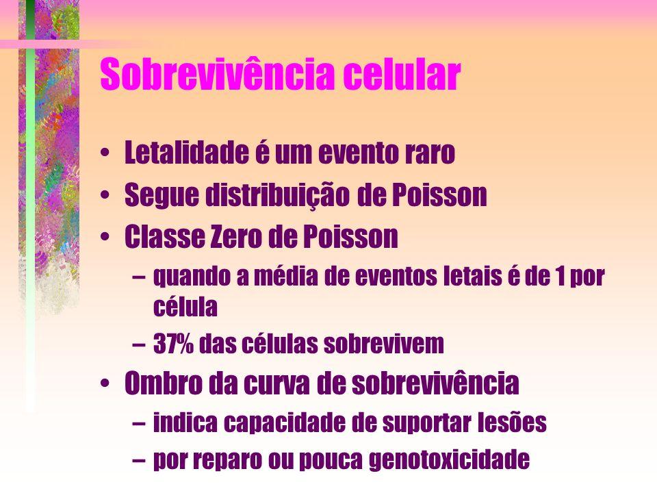 Sobrevivência celular Letalidade é um evento raro Segue distribuição de Poisson Classe Zero de Poisson –quando a média de eventos letais é de 1 por cé