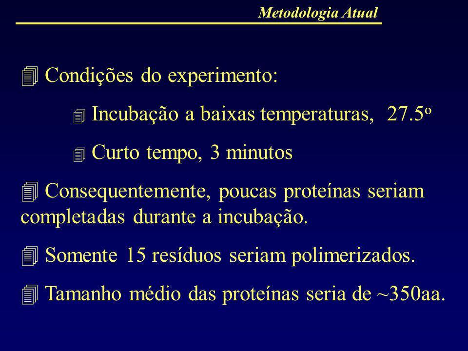 Metodologia Atual Condições do experimento: Incubação a baixas temperaturas, 27.5 o Curto tempo, 3 minutos Consequentemente, poucas proteínas seriam c