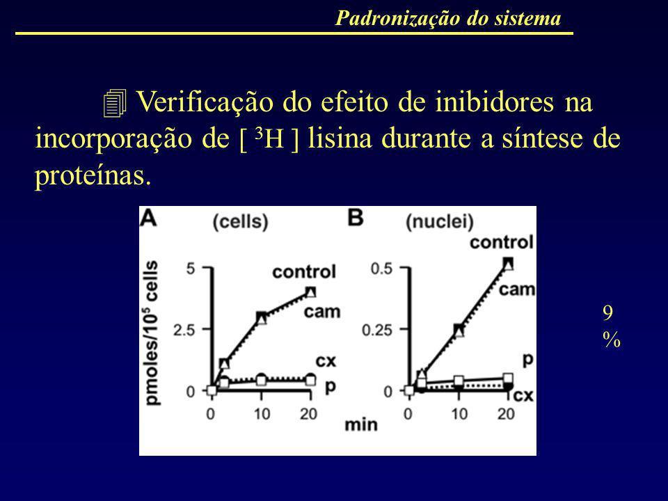 Padronização do sistema Verificação do efeito de inibidores na incorporação de [ 3 H ] lisina durante a síntese de proteínas. 9%9%