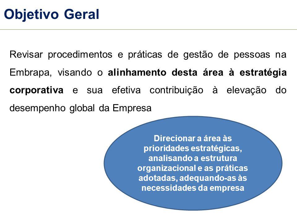 Objetivos Específicos Promover o alinhamento da área de gestão de pessoas da Embrapa com a estratégia corporativa Analisar os impactos de mudanças recentes sobre a gestão estratégica de pessoas e sobre as práticas e procedimentos da área Realinhar os processos de gestão de pessoas no nível corporativo e local (Setores de Gestão de Pessoas – SGPs) Rever as práticas e procedimentos dos processos de gestão de pessoas na Embrapa (atração; manutenção; remuneração; treinamento e desenvolvimento; desempenho e recompensa; e envolvimento com os empregados)