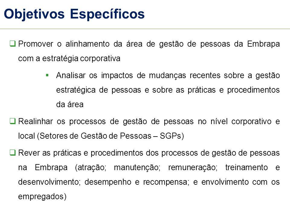 Objetivos Específicos Promover o alinhamento da área de gestão de pessoas da Embrapa com a estratégia corporativa Analisar os impactos de mudanças rec