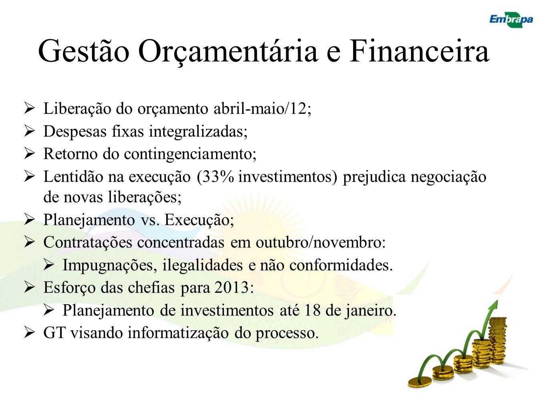 Gestão Orçamentária e Financeira Liberação do orçamento abril-maio/12; Despesas fixas integralizadas; Retorno do contingenciamento; Lentidão na execuç