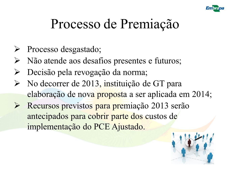 Processo de Premiação Processo desgastado; Não atende aos desafios presentes e futuros; Decisão pela revogação da norma; No decorrer de 2013, institui