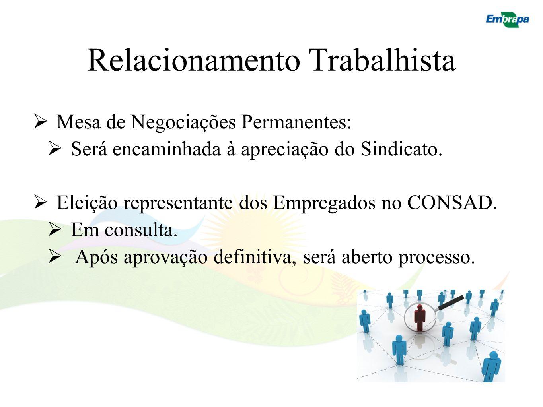Relacionamento Trabalhista Mesa de Negociações Permanentes: Será encaminhada à apreciação do Sindicato. Eleição representante dos Empregados no CONSAD
