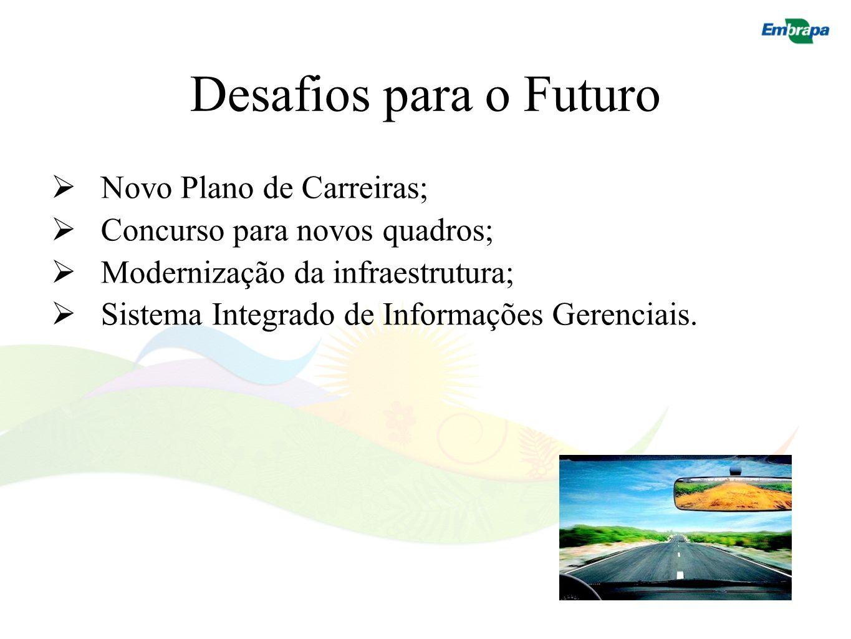 Desafios para o Futuro Novo Plano de Carreiras; Concurso para novos quadros; Modernização da infraestrutura; Sistema Integrado de Informações Gerencia