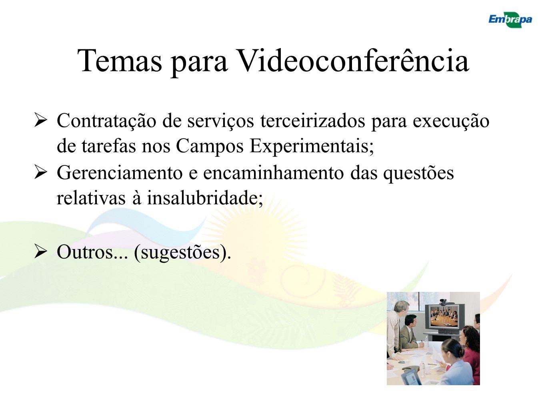 Temas para Videoconferência Contratação de serviços terceirizados para execução de tarefas nos Campos Experimentais; Gerenciamento e encaminhamento da