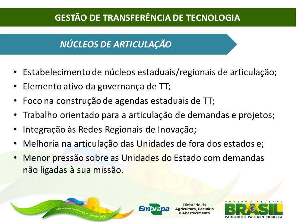NÚCLEOS DE ARTICULAÇÃO Estabelecimento de núcleos estaduais/regionais de articulação; Elemento ativo da governança de TT; Foco na construção de agenda