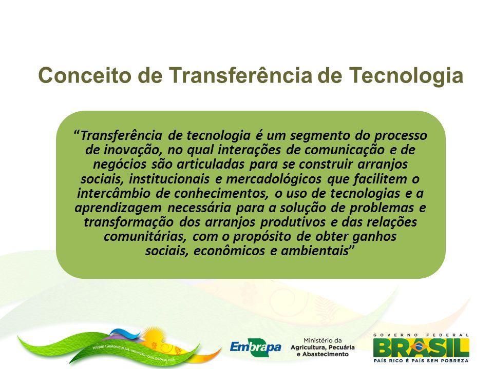 Conceito de Transferência de Tecnologia Transferência de tecnologia é um segmento do processo de inovação, no qual interações de comunicação e de negó