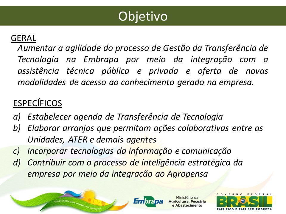 Objetivo Aumentar a agilidade do processo de Gestão da Transferência de Tecnologia na Embrapa por meio da integração com a assistência técnica pública