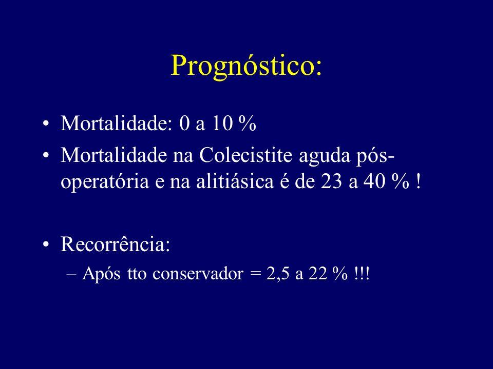 Prognóstico: Mortalidade: 0 a 10 % Mortalidade na Colecistite aguda pós- operatória e na alitiásica é de 23 a 40 % ! Recorrência: –Após tto conservado