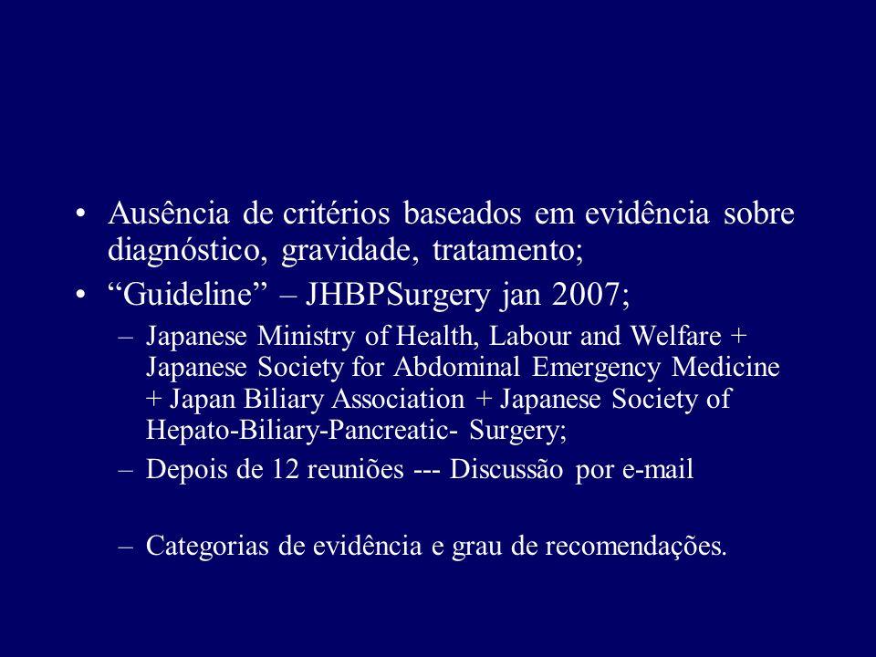 Ausência de critérios baseados em evidência sobre diagnóstico, gravidade, tratamento; Guideline – JHBPSurgery jan 2007; –Japanese Ministry of Health,