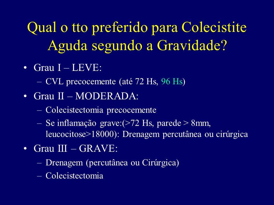 Qual o tto preferido para Colecistite Aguda segundo a Gravidade? Grau I – LEVE: –CVL precocemente (até 72 Hs, 96 Hs) Grau II – MODERADA: –Colecistecto