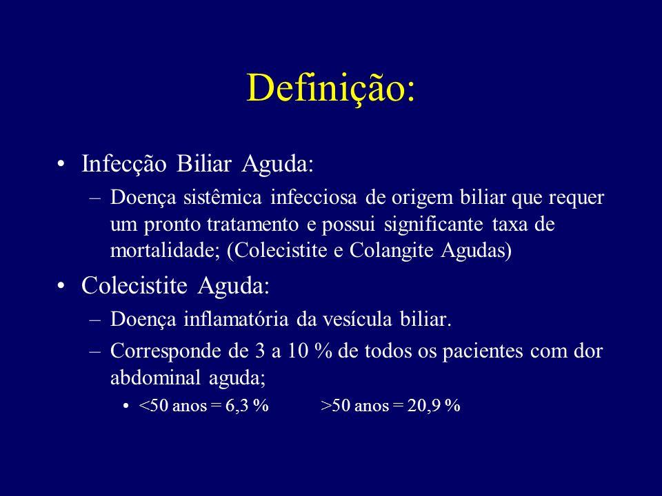 Definição: Infecção Biliar Aguda: –Doença sistêmica infecciosa de origem biliar que requer um pronto tratamento e possui significante taxa de mortalid