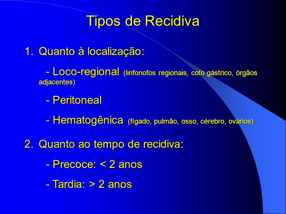 Tipos de Recidiva 1.Quanto à localização: - Loco-regional (linfonofos regionais, coto gástrico, órgãos adjacentes) - Loco-regional (linfonofos regiona