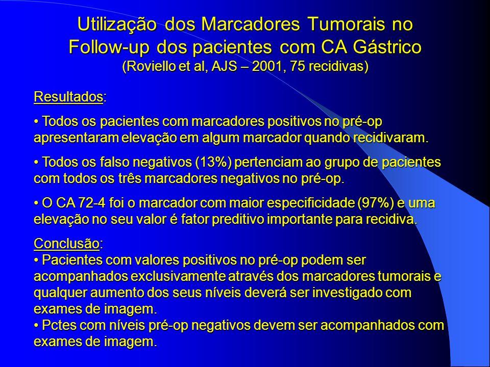 Utilização dos Marcadores Tumorais no Follow-up dos pacientes com CA Gástrico (Roviello et al, AJS – 2001, 75 recidivas) Resultados: Todos os paciente