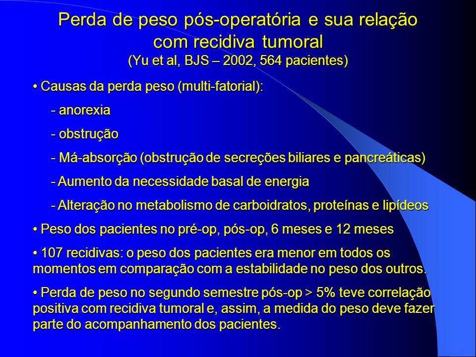 Perda de peso pós-operatória e sua relação com recidiva tumoral (Yu et al, BJS – 2002, 564 pacientes) Causas da perda peso (multi-fatorial): Causas da