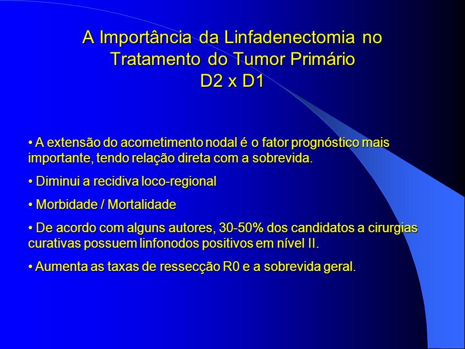 A Importância da Linfadenectomia no Tratamento do Tumor Primário D2 x D1 A extensão do acometimento nodal é o fator prognóstico mais importante, tendo