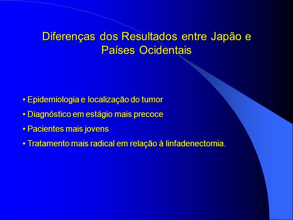 Diferenças dos Resultados entre Japão e Países Ocidentais Epidemiologia e localização do tumor Epidemiologia e localização do tumor Diagnóstico em est