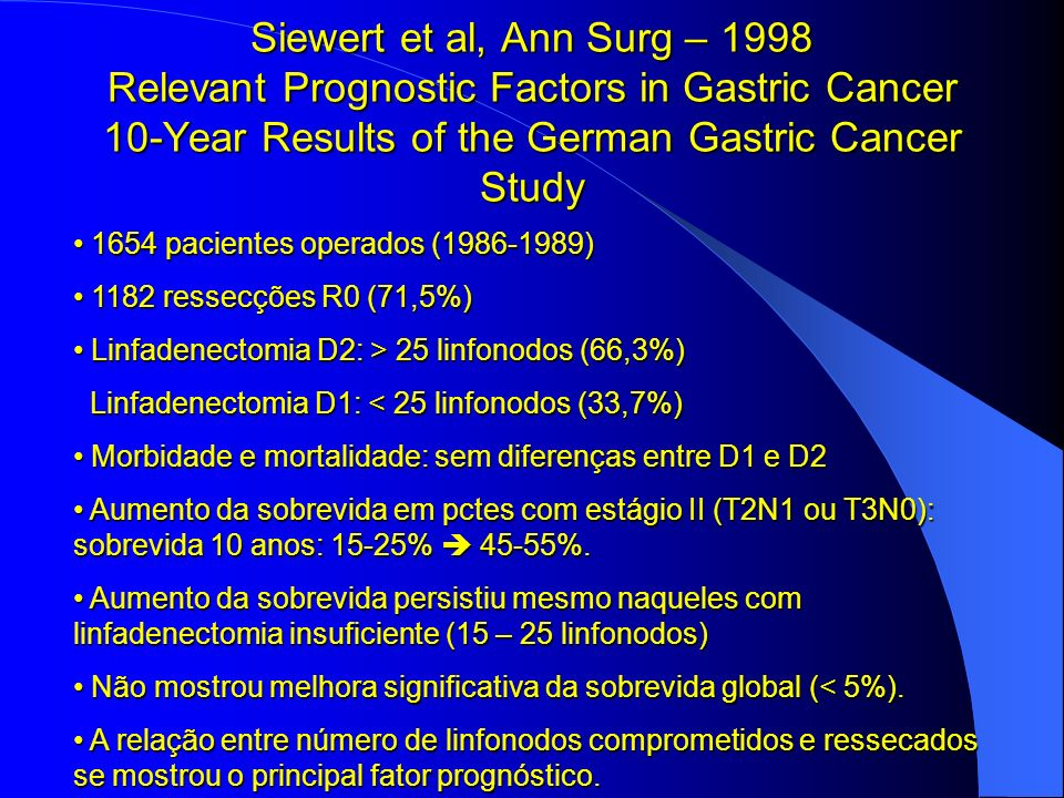 Siewert et al, Ann Surg – 1998 Relevant Prognostic Factors in Gastric Cancer 10-Year Results of the German Gastric Cancer Study 1654 pacientes operado