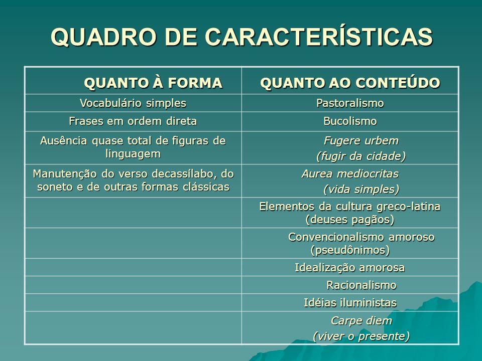 ARCADISMO EM PORTUGAL CONTEXTO HISTÓRICO Marco introdutório do Arcadismo em Portugal: Fundação da Arcádia Lusitana (1756).