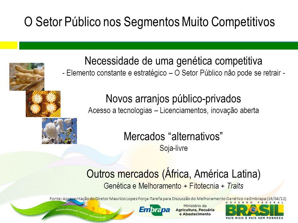 O Setor Público nos Segmentos Muito Competitivos Necessidade de uma genética competitiva - Elemento constante e estratégico – O Setor Público não pode