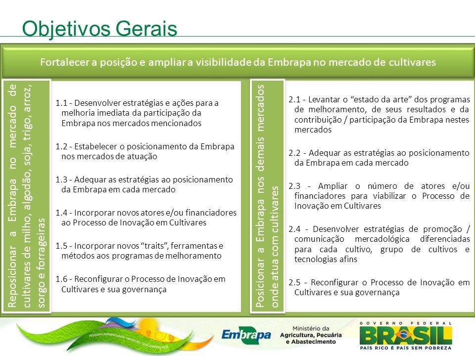 Objetivos Gerais 1.1 - Desenvolver estratégias e ações para a melhoria imediata da participação da Embrapa nos mercados mencionados 1.2 - Estabelecer