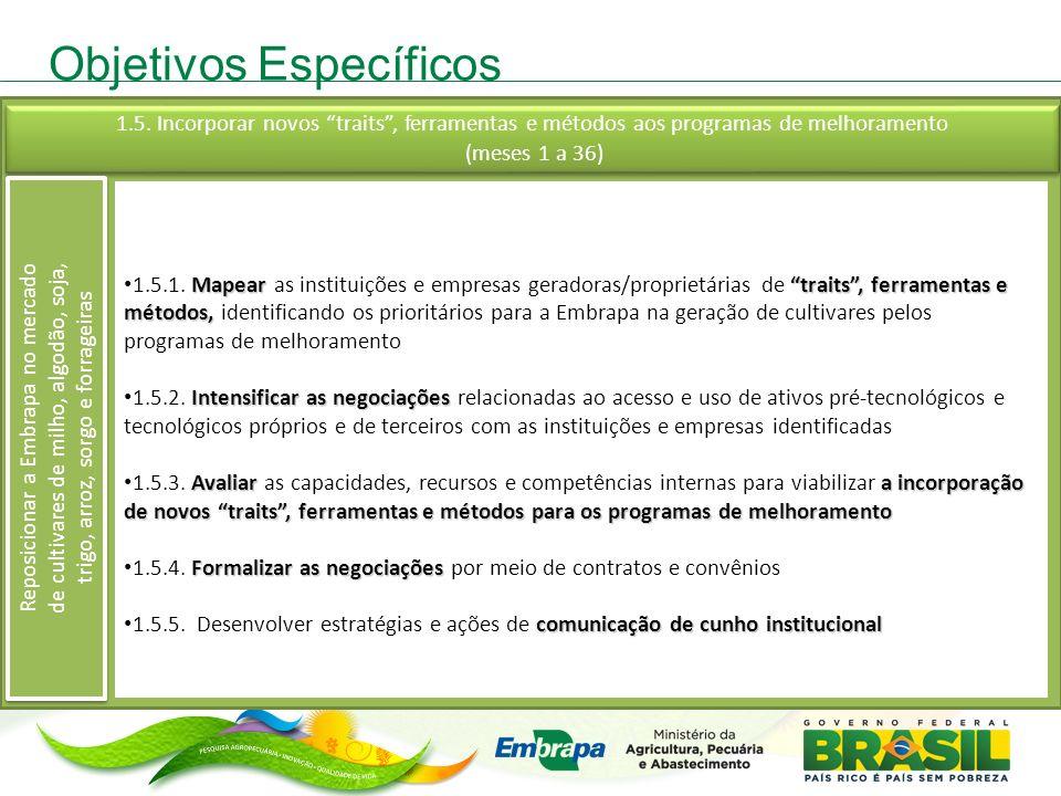 Objetivos Específicos Mapear traits, ferramentas e métodos, 1.5.1. Mapear as instituições e empresas geradoras/proprietárias de traits, ferramentas e
