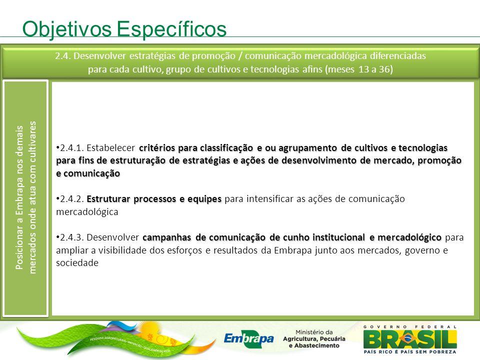 Objetivos Específicos critérios para classificação e ou agrupamento de cultivos e tecnologias para fins de estruturação de estratégias e ações de desenvolvimento de mercado, promoção e comunicação 2.4.1.