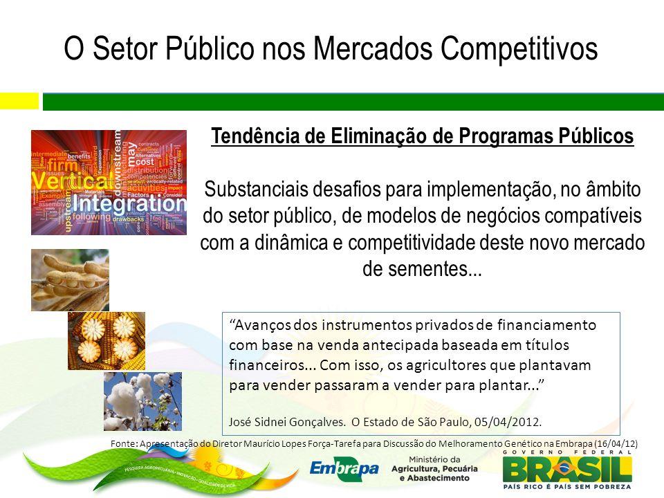 O Setor Público nos Mercados Competitivos Tendência de Eliminação de Programas Públicos Substanciais desafios para implementação, no âmbito do setor público, de modelos de negócios compatíveis com a dinâmica e competitividade deste novo mercado de sementes...