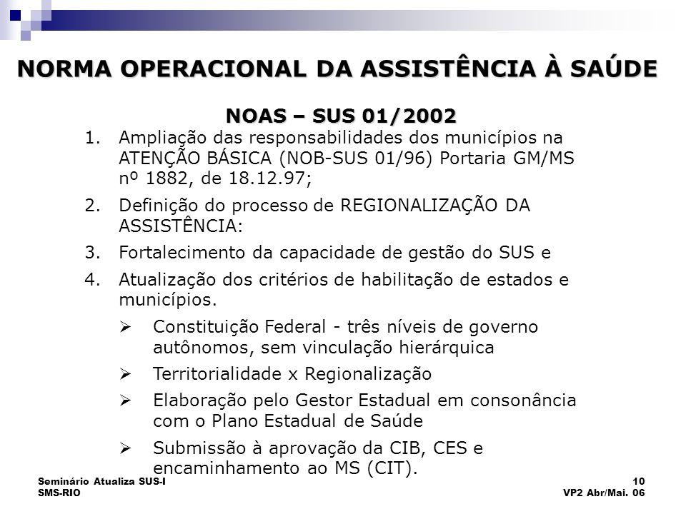 Seminário Atualiza SUS-I SMS-RIO 10 VP2 Abr/Mai. 06 NORMA OPERACIONAL DA ASSISTÊNCIA À SAÚDE NORMA OPERACIONAL DA ASSISTÊNCIA À SAÚDE 1.Ampliação das