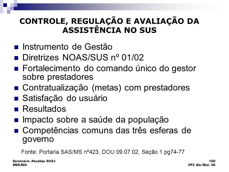 Seminário Atualiza SUS-I SMS-RIO 100 VP2 Abr/Mai. 06 Instrumento de Gestão Diretrizes NOAS/SUS nº 01/02 Fortalecimento do comando único do gestor sobr