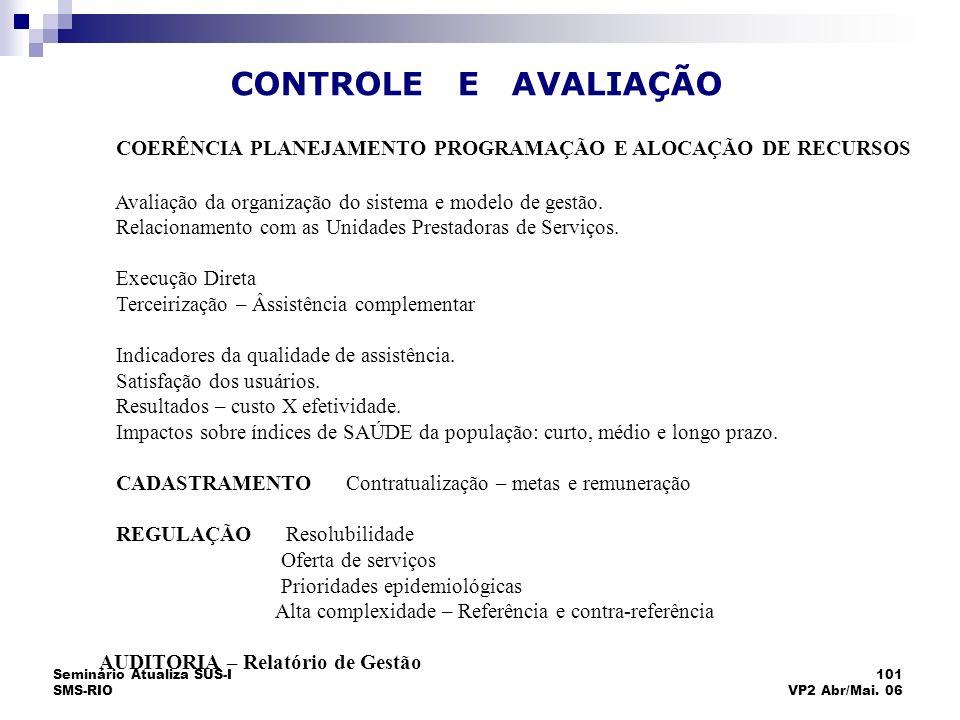 Seminário Atualiza SUS-I SMS-RIO 101 VP2 Abr/Mai. 06 CONTROLE E AVALIAÇÃO COERÊNCIA PLANEJAMENTO PROGRAMAÇÃO E ALOCAÇÃO DE RECURSOS Avaliação da organ