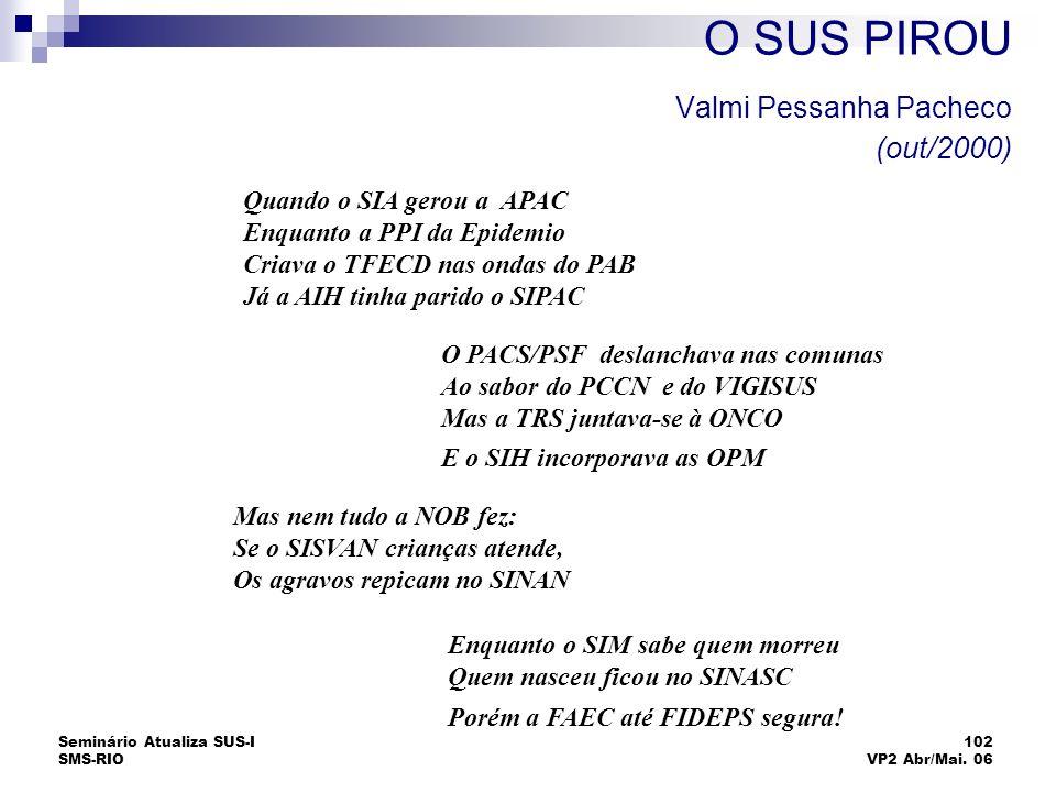 Seminário Atualiza SUS-I SMS-RIO 102 VP2 Abr/Mai. 06 O SUS PIROU Valmi Pessanha Pacheco (out/2000) Quando o SIA gerou a APAC Enquanto a PPI da Epidemi