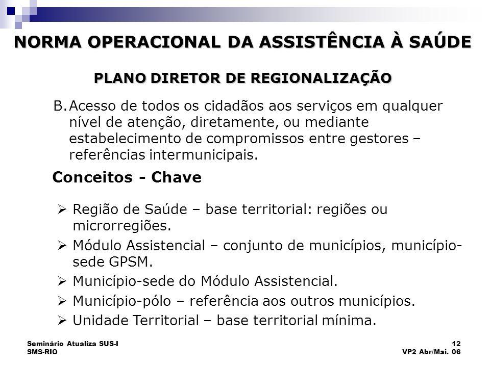 Seminário Atualiza SUS-I SMS-RIO 12 VP2 Abr/Mai. 06 B.Acesso de todos os cidadãos aos serviços em qualquer nível de atenção, diretamente, ou mediante