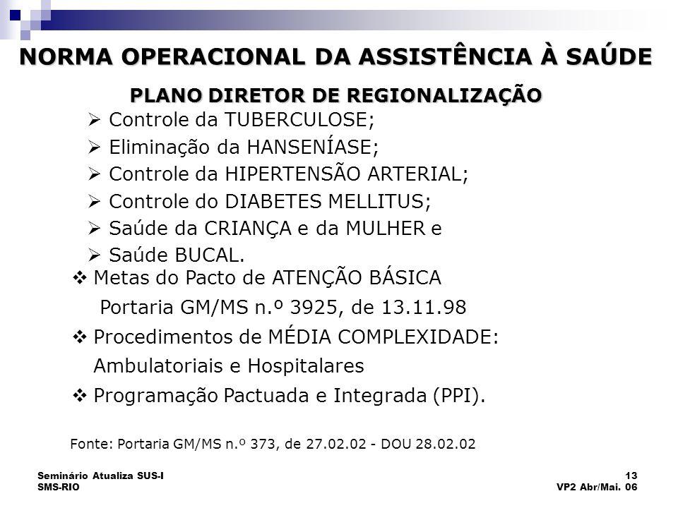 Seminário Atualiza SUS-I SMS-RIO 13 VP2 Abr/Mai. 06 Controle da TUBERCULOSE; Eliminação da HANSENÍASE; Controle da HIPERTENSÃO ARTERIAL; Controle do D