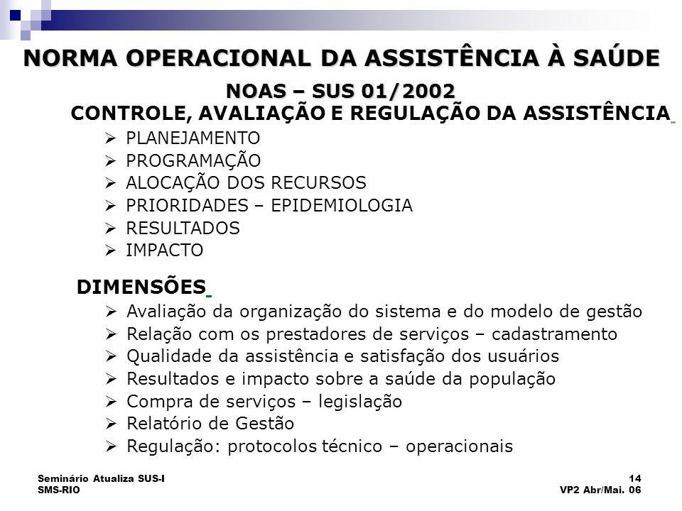 Seminário Atualiza SUS-I SMS-RIO 14 VP2 Abr/Mai. 06 NORMA OPERACIONAL DA ASSISTÊNCIA À SAÚDE CONTROLE, AVALIAÇÃO E REGULAÇÃO DA ASSISTÊNCIA PLANEJAMEN