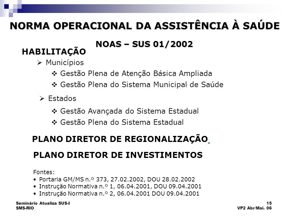 Seminário Atualiza SUS-I SMS-RIO 15 VP2 Abr/Mai. 06 HABILITAÇÃO Municípios Gestão Plena de Atenção Básica Ampliada Gestão Plena do Sistema Municipal d