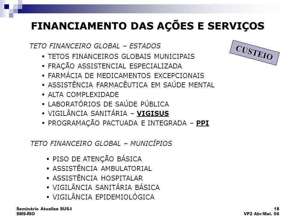 Seminário Atualiza SUS-I SMS-RIO 18 VP2 Abr/Mai. 06 CUSTEIO TETOS FINANCEIROS GLOBAIS MUNICIPAIS FRAÇÃO ASSISTENCIAL ESPECIALIZADA FARMÁCIA DE MEDICAM