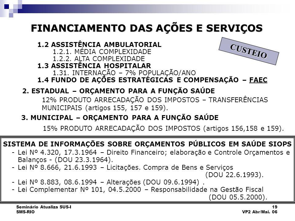 Seminário Atualiza SUS-I SMS-RIO 19 VP2 Abr/Mai. 06 1.2 ASSISTÊNCIA AMBULATORIAL 1.2.1. MÉDIA COMPLEXIDADE 1.2.2. ALTA COMPLEXIDADE 1.3 ASSISTÊNCIA HO