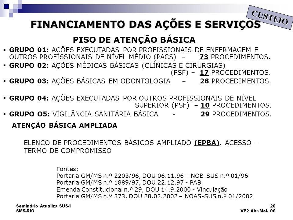 Seminário Atualiza SUS-I SMS-RIO 20 VP2 Abr/Mai. 06 PISO DE ATENÇÃO BÁSICA GRUPO 01: AÇÕES EXECUTADAS POR PROFISSIONAIS DE ENFERMAGEM E OUTROS PROFISS