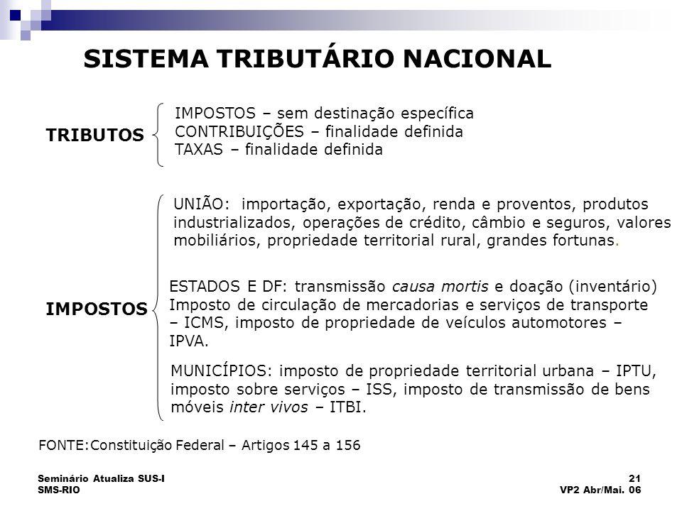 Seminário Atualiza SUS-I SMS-RIO 21 VP2 Abr/Mai. 06 SISTEMA TRIBUTÁRIO NACIONAL IMPOSTOS – sem destinação específica CONTRIBUIÇÕES – finalidade defini