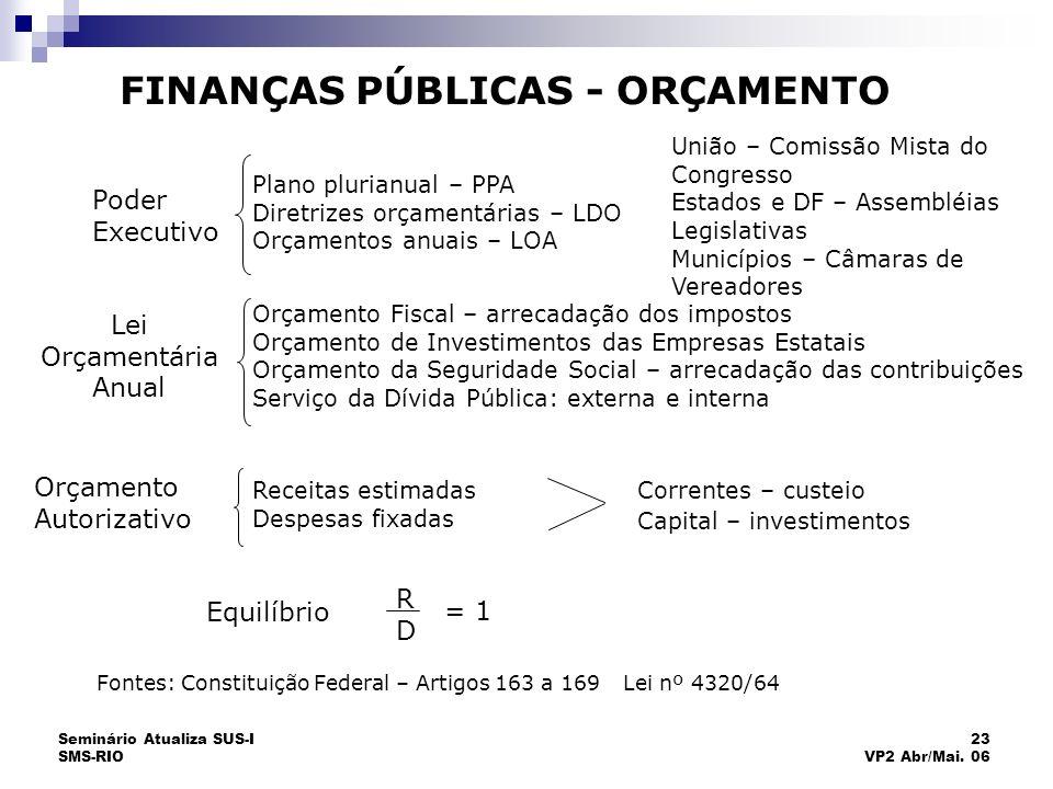 Seminário Atualiza SUS-I SMS-RIO 23 VP2 Abr/Mai. 06 FINANÇAS PÚBLICAS - ORÇAMENTO Poder Executivo Plano plurianual – PPA Diretrizes orçamentárias – LD