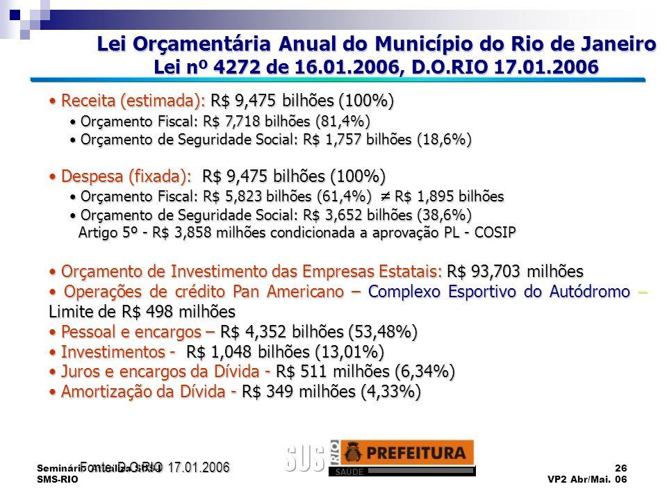 Seminário Atualiza SUS-I SMS-RIO 26 VP2 Abr/Mai. 06 Lei Orçamentária Anual do Município do Rio de Janeiro Lei nº 4272 de 16.01.2006, D.O.RIO 17.01.200