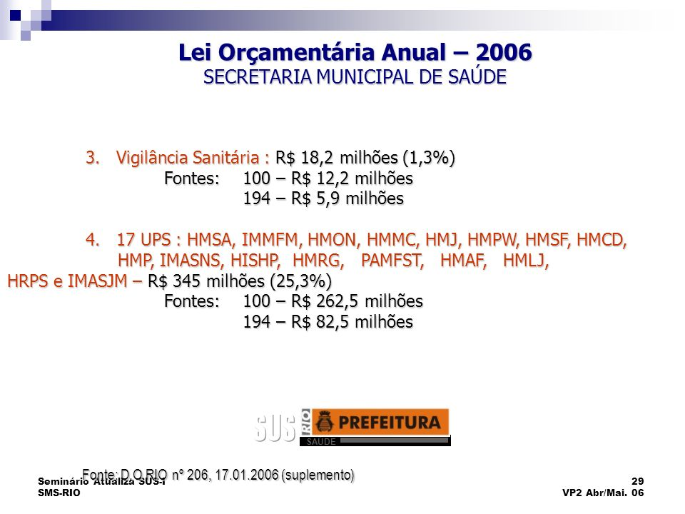 Seminário Atualiza SUS-I SMS-RIO 29 VP2 Abr/Mai. 06 3. Vigilância Sanitária : R$ 18,2 milhões (1,3%) Fontes:100 – R$ 12,2 milhões 194 – R$ 5,9 milhões