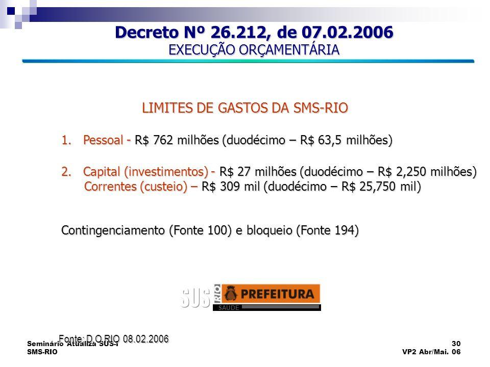 Seminário Atualiza SUS-I SMS-RIO 30 VP2 Abr/Mai. 06 Decreto Nº 26.212, de 07.02.2006 EXECUÇÃO ORÇAMENTÁRIA LIMITES DE GASTOS DA SMS-RIO 1. Pessoal - R