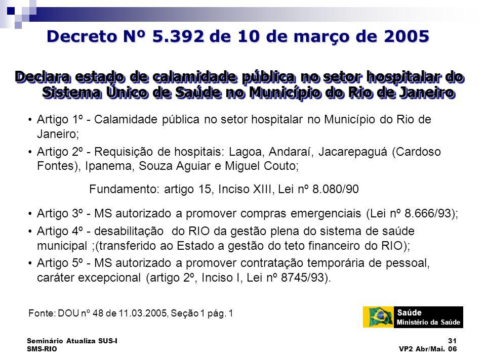 Seminário Atualiza SUS-I SMS-RIO 31 VP2 Abr/Mai. 06 Decreto Nº 5.392 de 10 de março de 2005 Declara estado de calamidade pública no setor hospitalar d