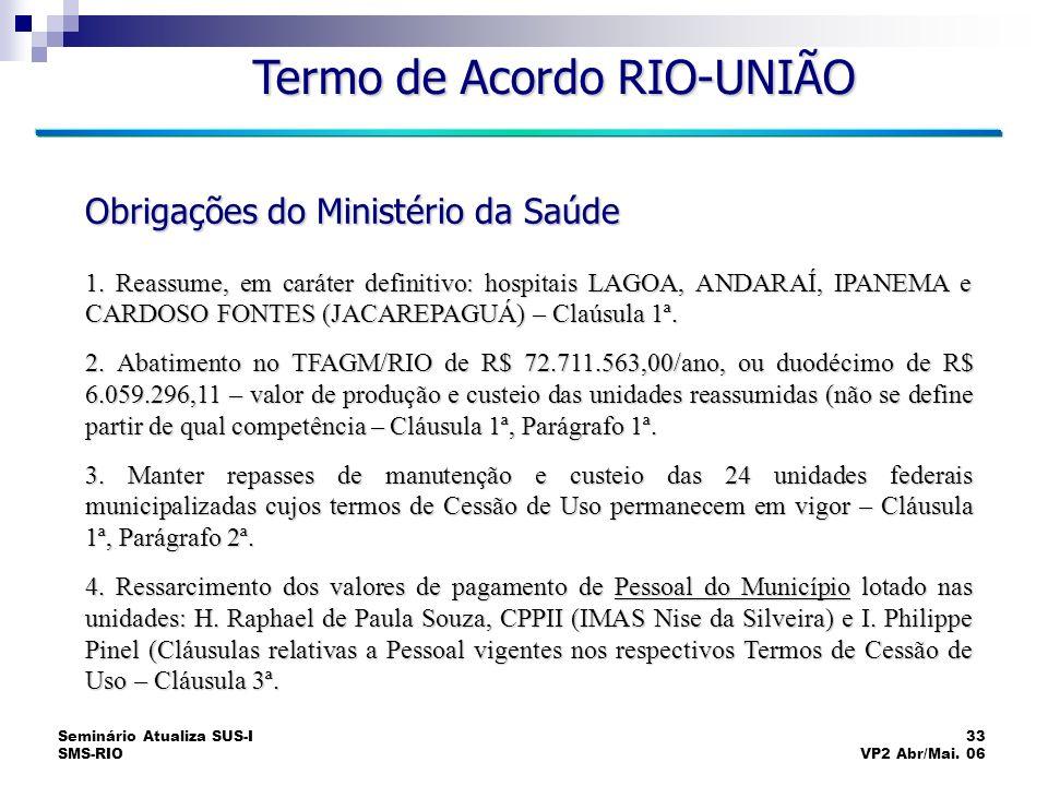 Seminário Atualiza SUS-I SMS-RIO 33 VP2 Abr/Mai. 06 Obrigações do Ministério da Saúde 1. Reassume, em caráter definitivo: hospitais LAGOA, ANDARAÍ, IP